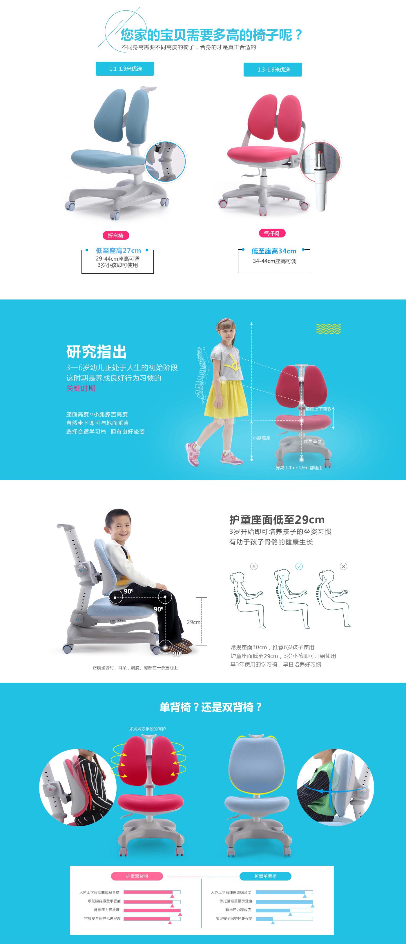 椅子上傳使用圖片.jpg
